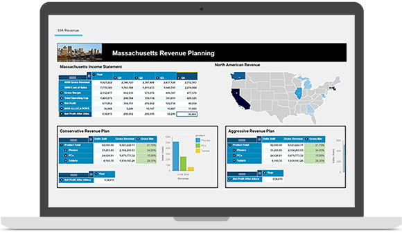 DEMO IBM Planning Analytics