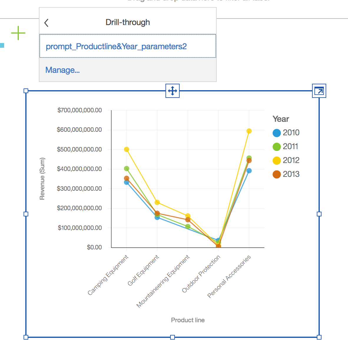 Cognos Analytics R10 Drill-through comes to dashboards